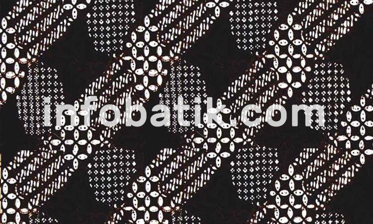 The Meaning of Indonesian Batik Motif Kawung Sekar Ageng