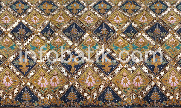 Indonesian Batik Motif Ceplok Jamblang